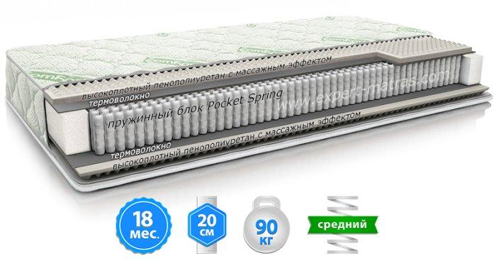 Матрас ComFort Lux / КомФорт Люкс (АКЦИЯ -20%)