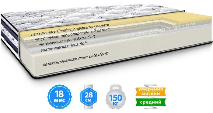 Матрас SILVERTON / СИЛВЕРТОН (АКЦИЯ -20%)