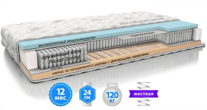 Каркасный матрас Pocket Spring с подъемным механизмом 90х190 см (СПЕЦПРЕДЛОЖЕНИЕ -25%)