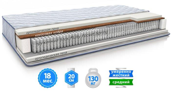 Матрас PLATINUM / ПЛАТИНУМ (АКЦИЯ -20%)