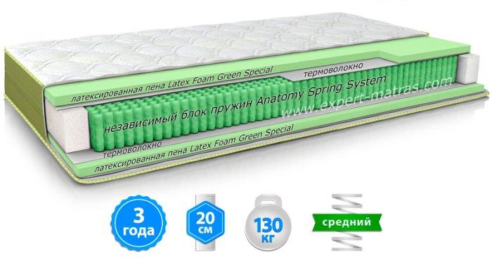 Матрас PLAIN / ПЛЕЙН (АКЦИЯ -20%)